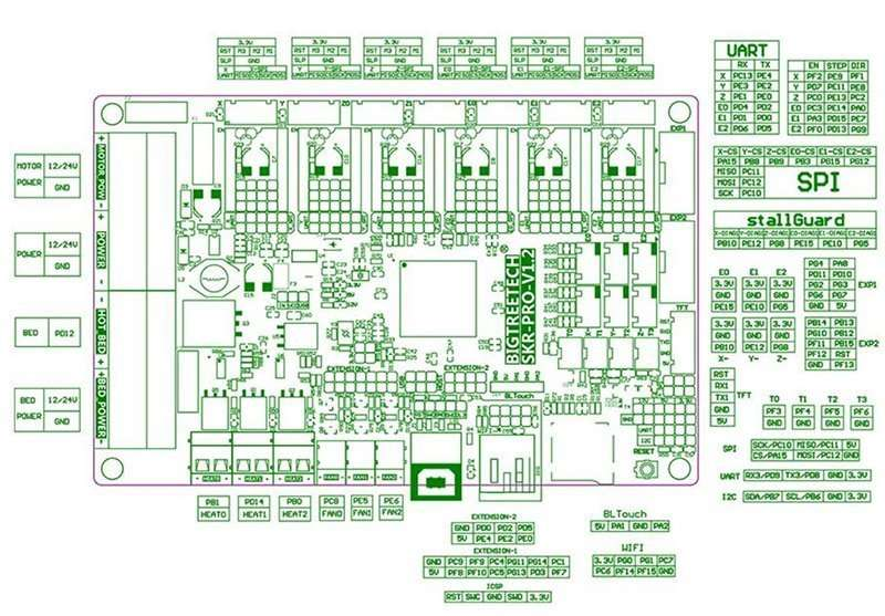 bigtreetech-SKR-Pro-v1.2-Schematic