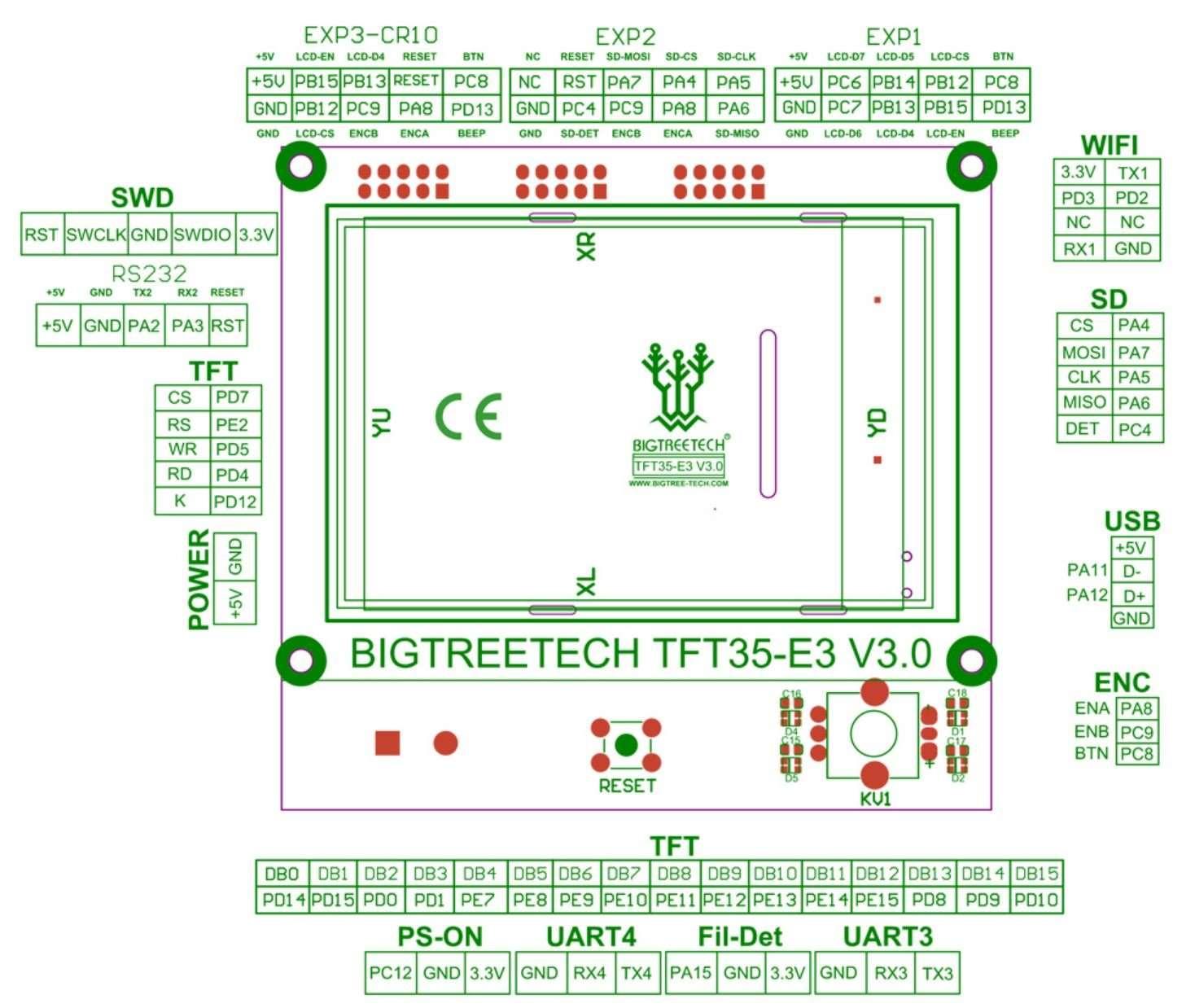 bigtreetech-TFT35-E3-v3.0-schematic