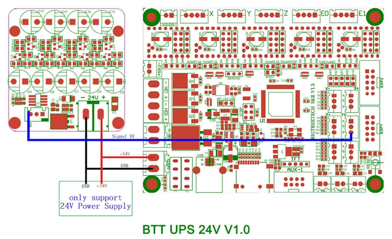 bigtreetech-UPS-24v-v1-install
