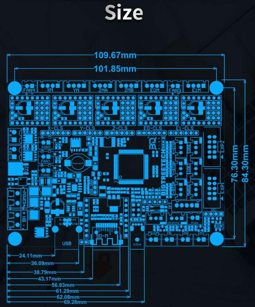 bigtreetech-SKR-2-Size