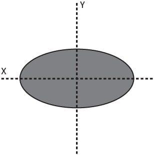 oval filament
